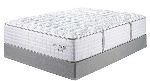 Find Top Quality Mattresses For Sale In Lexington Sc